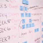 De positieve effecten van personeelsplanning